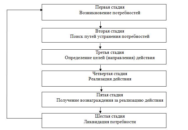""""""",""""infomanagement.ru"""
