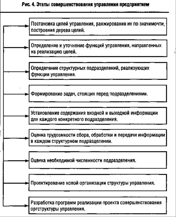 Структура финансового рынка курсовая работа 4675